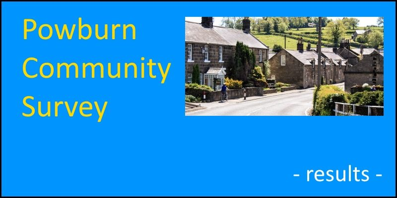 Powburn Community Survey Results