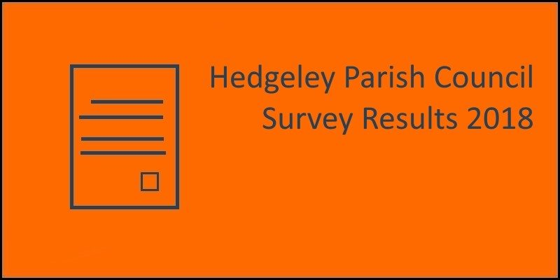 Hedgeley Parish Council Survey Results
